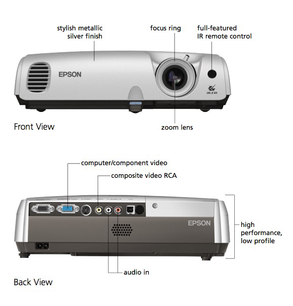 Epson S3 Projector